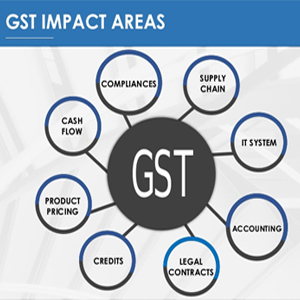MSMEs foresee a mix of opportunities and challenges under GST regime