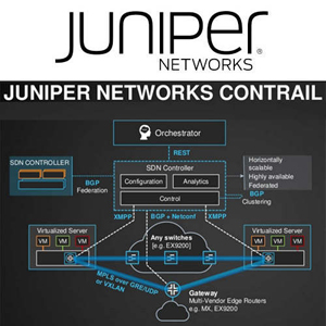 Juniper Networks launches Contrail Security to protect applications