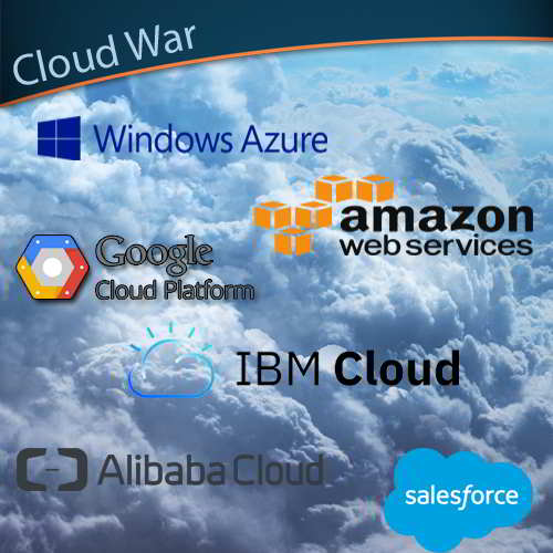 The Cloud WAR – who will win it?