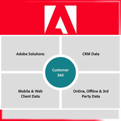 Adobe Experience Platform Powers Customer Experience Management
