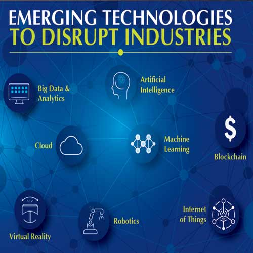 Emerging Technologies to Disrupt Industries