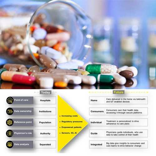 Reinventing the Indian pharma business is no longer a choice but an imperative: EY report