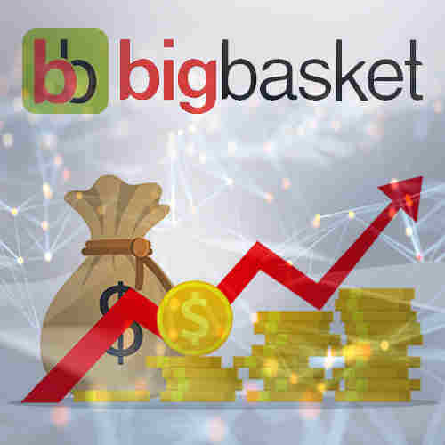 BigBasket gains $60 Mn from Alibaba and others