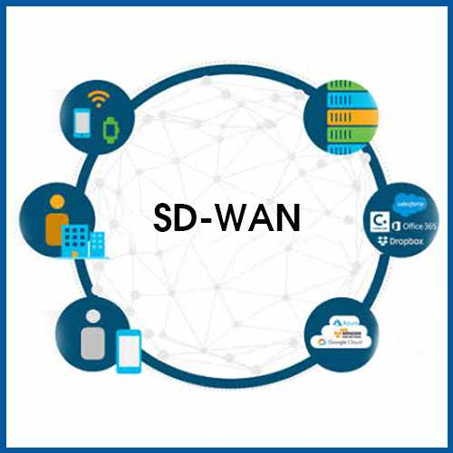 Fortinet enhances Secure SD-WAN solution, witnesses continued momentum
