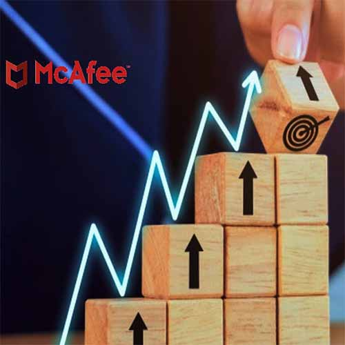 McAfee introduces Enterprise Security Manager (ESM) Cloud