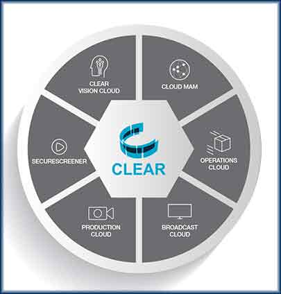 PFT brings latest features in CLEAR Media ERP Suite
